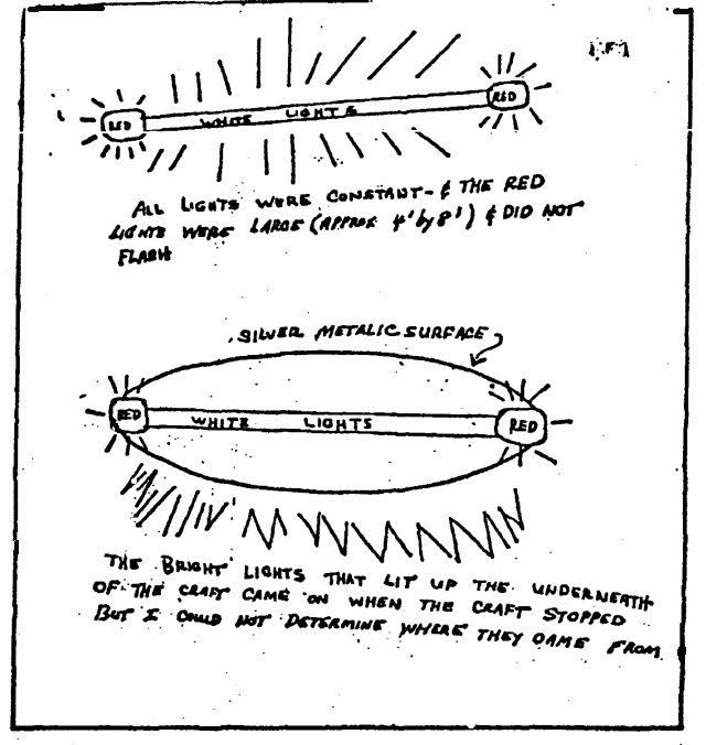 Project 1947 Loren E Gross Some Ufo Notes